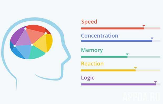 Меморадо - Игры для мозга